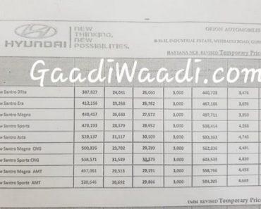 2019 Hyundai Santro prices leaked