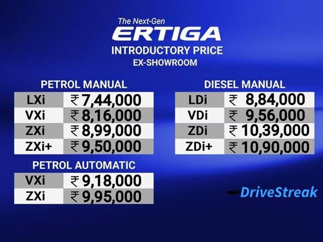 2018 Maruti Ertiga prices