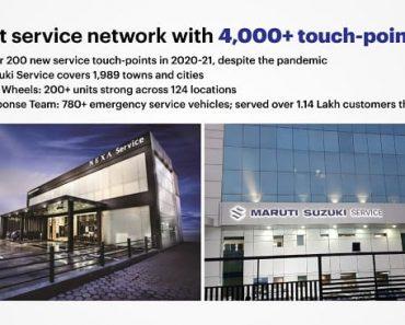 Maruti Suzuki Service Network Crosses 4,000 Touchpoints In India